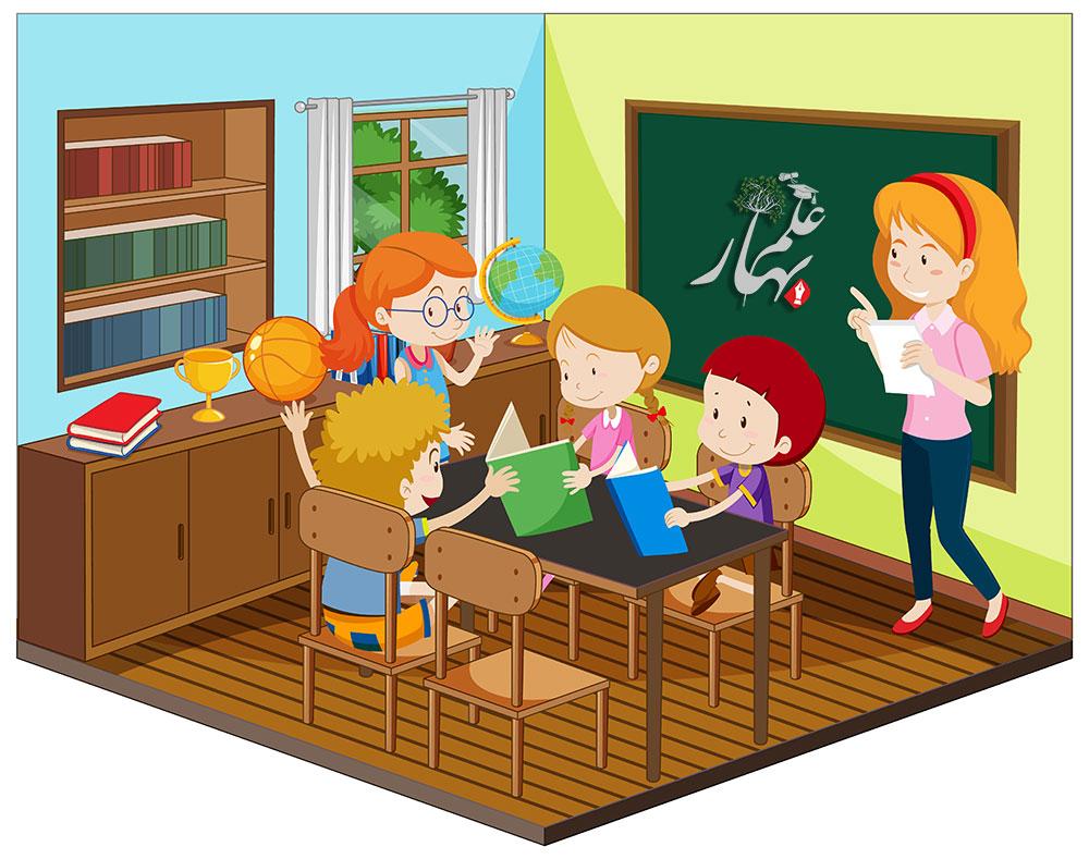 اقدامات معلم در راستای فعالیت های گروهی دانش آموزان ( فراگیران)